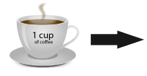 average price of a coffee mug or coffee cup - the most expensive coffee